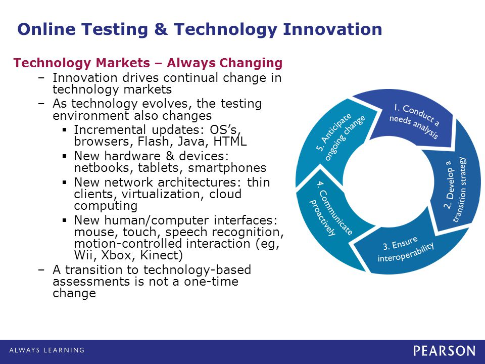 Online Testing & Technology Innovation