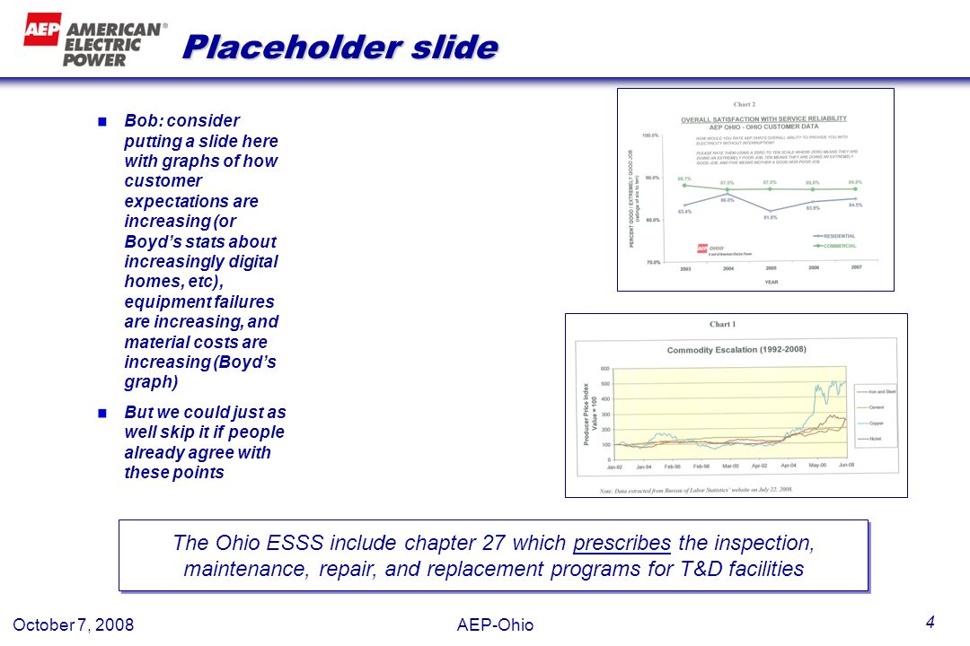 Placeholder slide