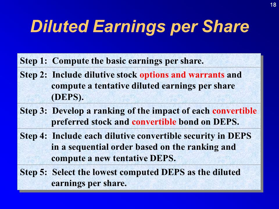 Are unvested stock options included in diluted eps