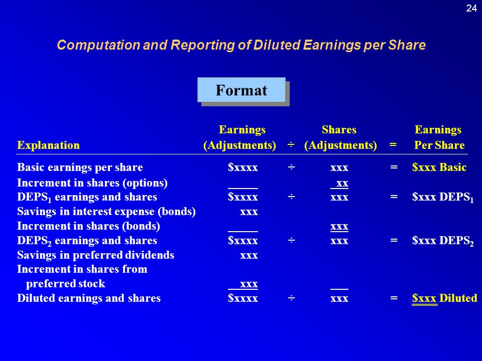 Computation and Reporting of Diluted Earnings per Share