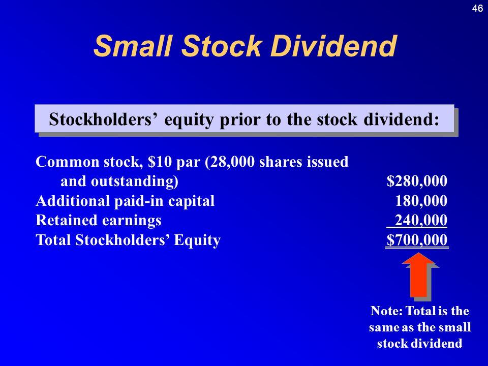 Stockholders' equity prior to the stock dividend: