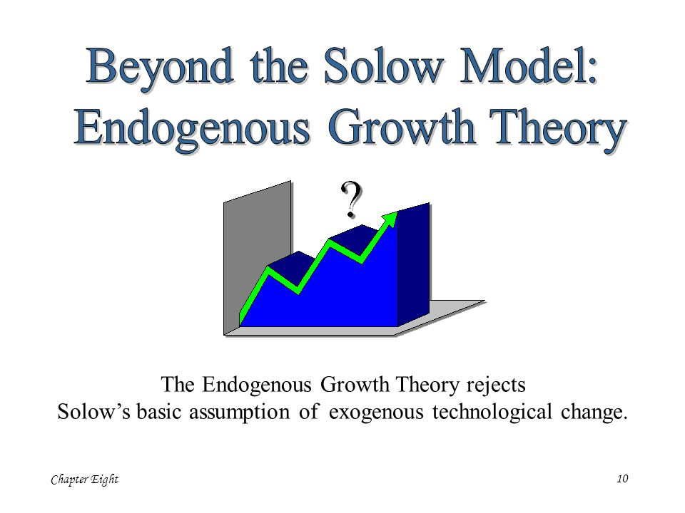 Beyond the Solow Model: Endogenous Growth Theory