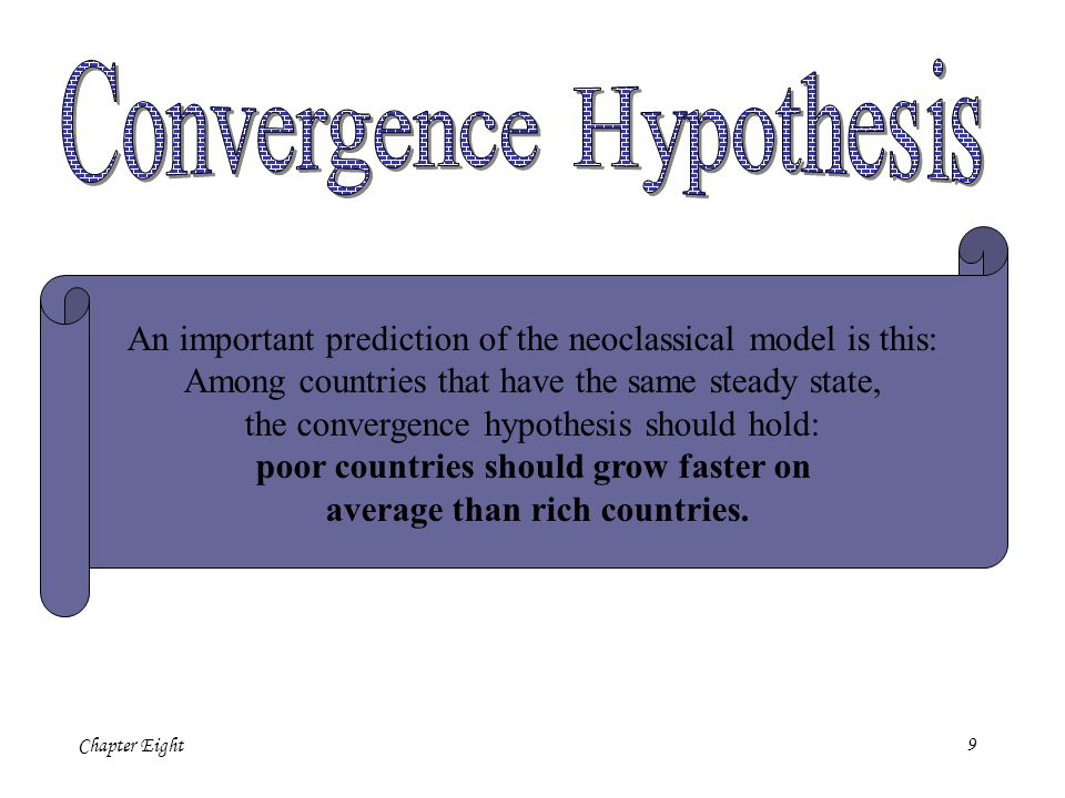 poor countries should grow faster on average than rich countries.
