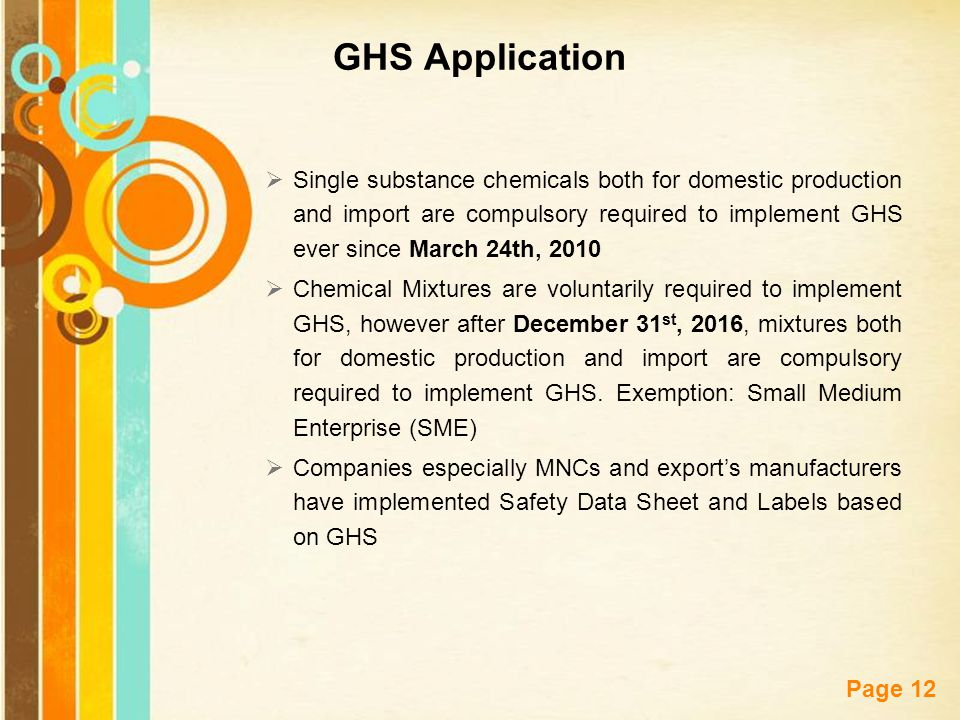 GHS Application