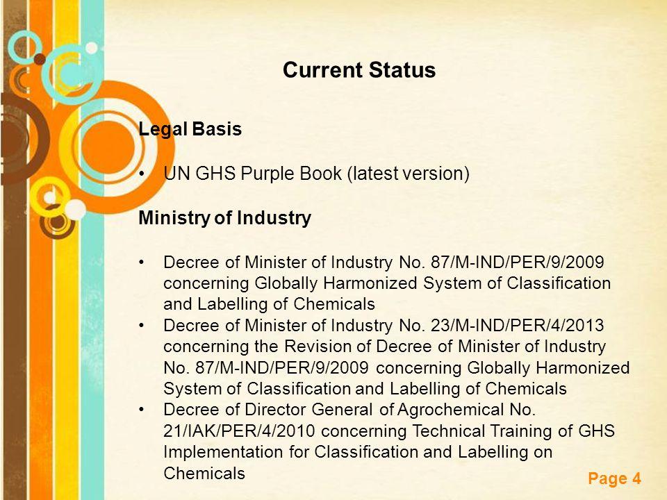 Current Status Legal Basis UN GHS Purple Book (latest version)
