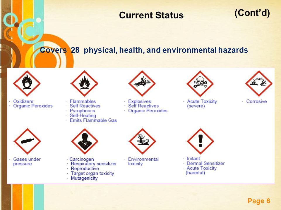 Covers 28 physical, health, and environmental hazards