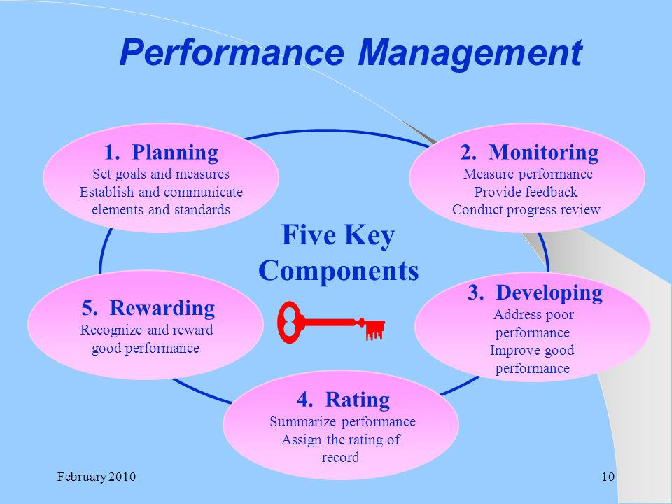 outline the elements of good appraisal systems Employee performance appraisals  software packages can be customized either by using a firm's existing appraisal methods or by selecting elements from a list of attributes that describe a .
