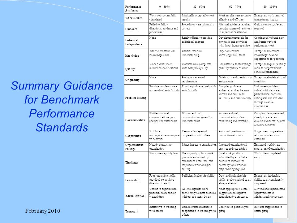 Summary Guidance for Benchmark Performance Standards February 2010