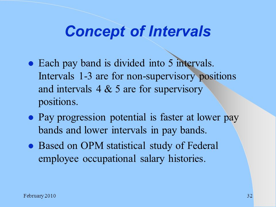 Concept of Intervals