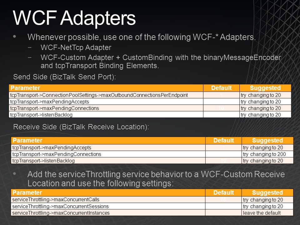 WCF Adapters Whenever possible, use one of the following WCF-* Adapters. WCF-NetTcp Adapter.