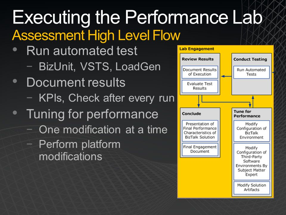 Executing the Performance Lab Assessment High Level Flow