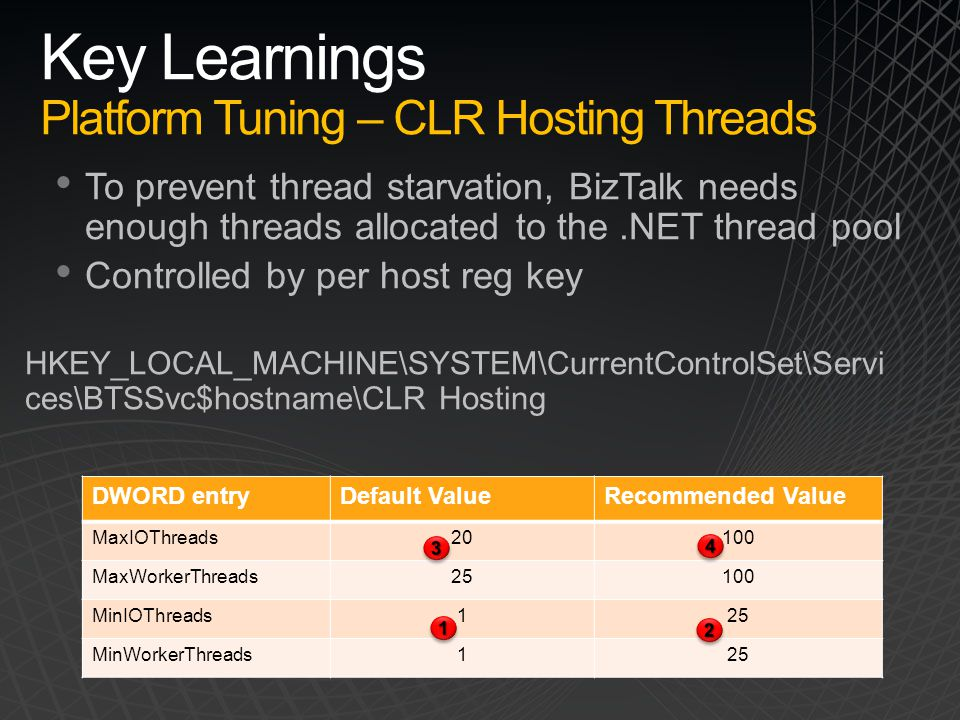 Key Learnings Platform Tuning – CLR Hosting Threads