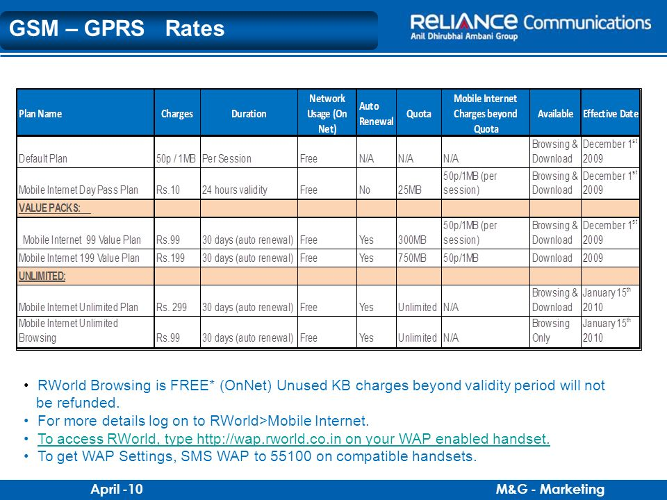 GSM – GPRS Rates RWorld Browsing is FREE* (OnNet) Unused KB charges beyond validity period will not be refunded.