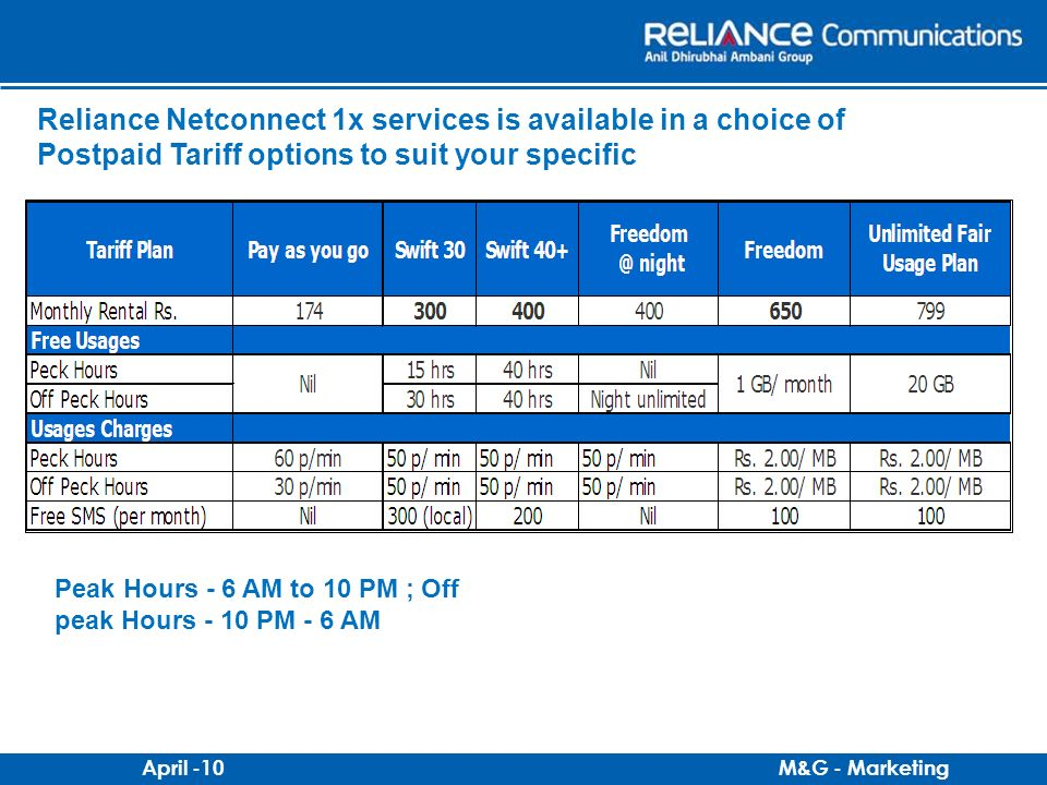 Reliance Netconnect 1x services is available in a choice of Postpaid Tariff options to suit your specific