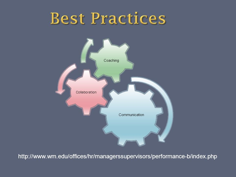 Best Practices Communication. Collaboration. Coaching.