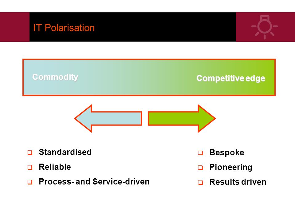IT Polarisation Commodity Competitive edge Standardised Bespoke