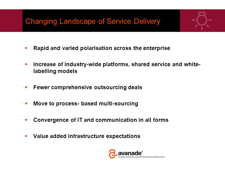 Changing Landscape of Service Delivery
