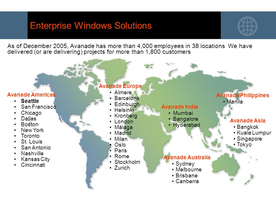 Enterprise Windows Solutions