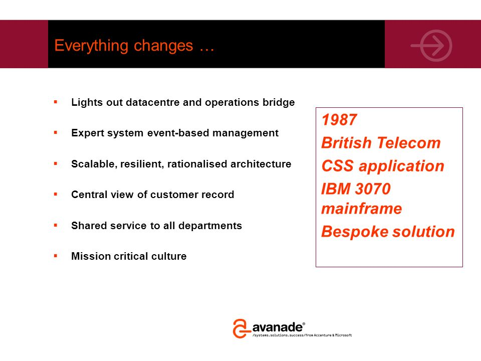 Everything changes … 1987 British Telecom CSS application