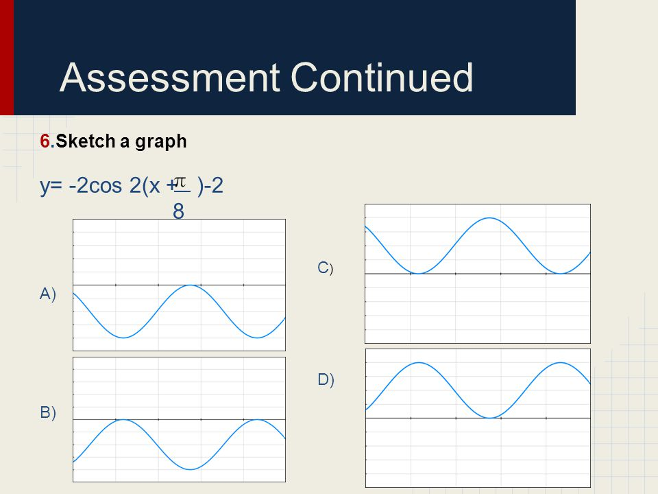 Assessment Continued 6.Sketch a graph y= -2cos 2(x + )-2 8 A) B) C) D)