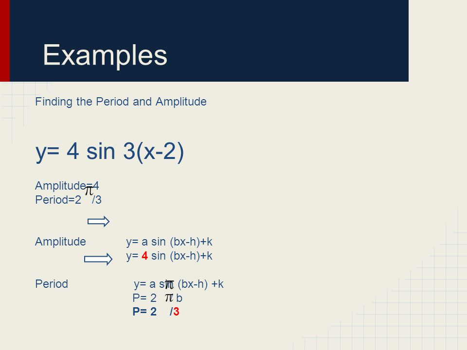 Examples y= 4 sin 3(x-2) Finding the Period and Amplitude Amplitude=4