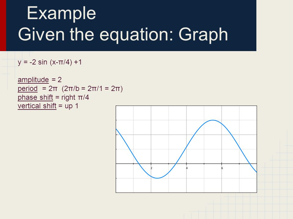 Example Given the equation: Graph