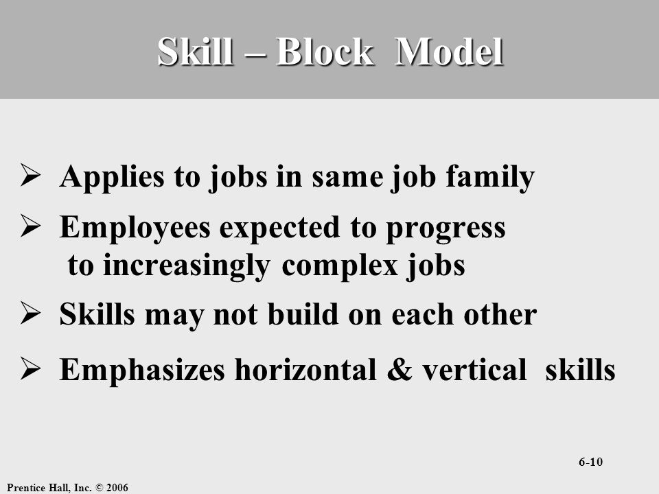 Skill – Block Model Applies to jobs in same job family