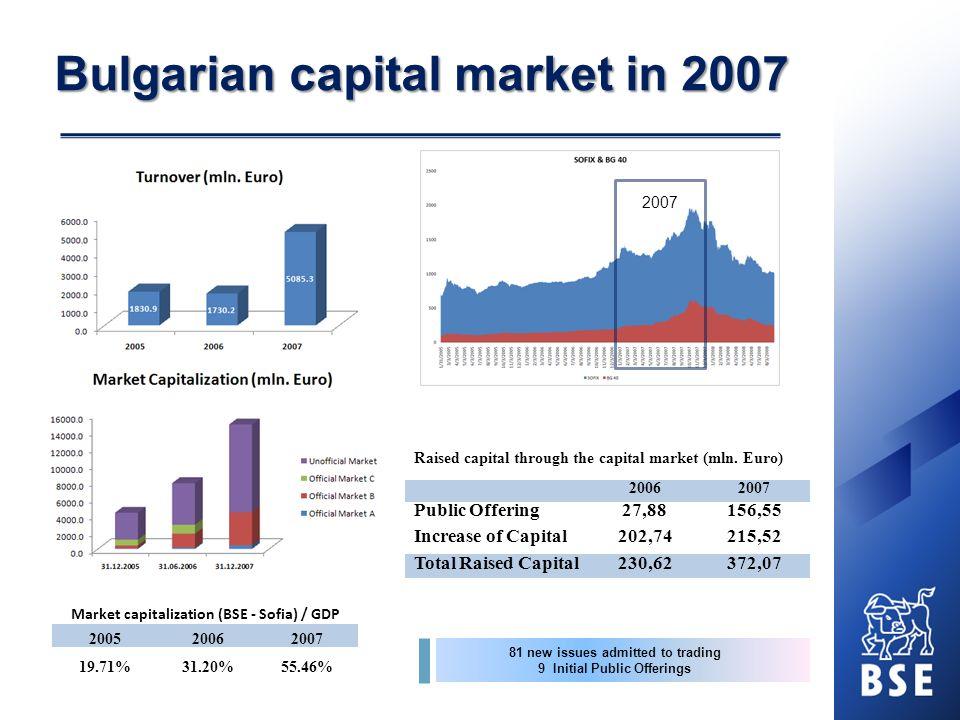 Bulgarian capital market in 2007