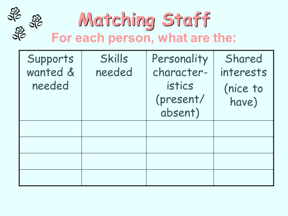 Matching Staff For each person, what are the: