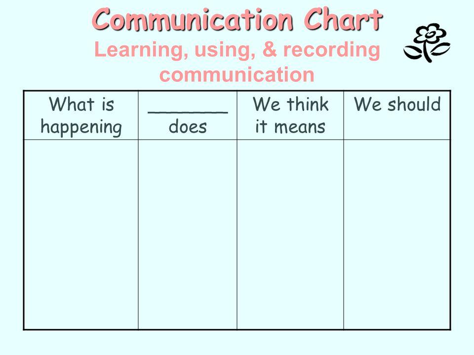 Communication Chart Learning, using, & recording communication