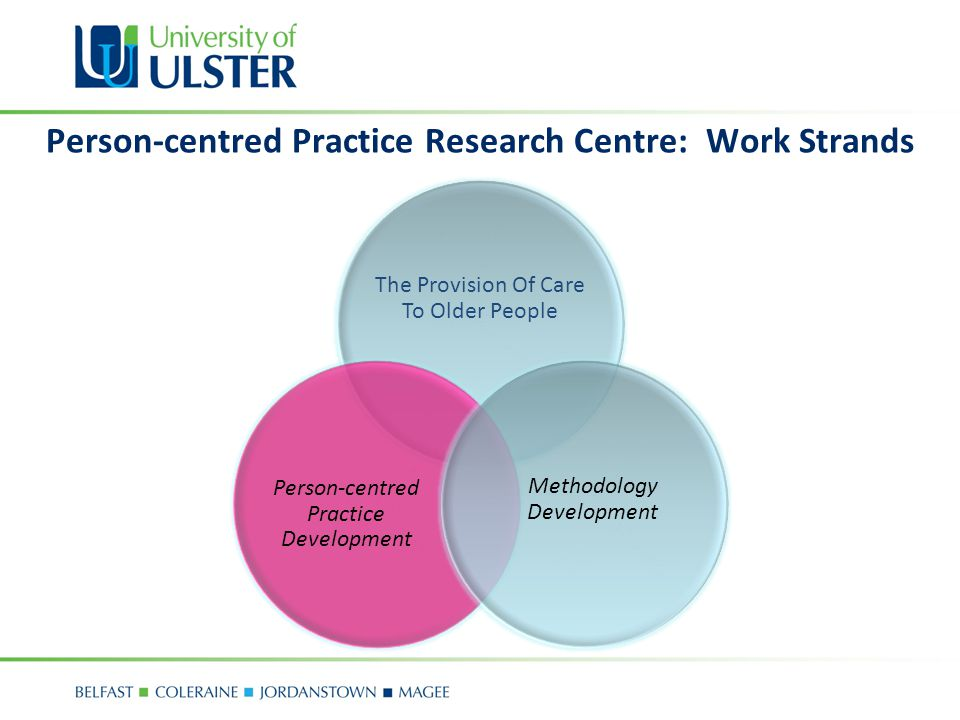 Person-centred Practice Research Centre: Work Strands
