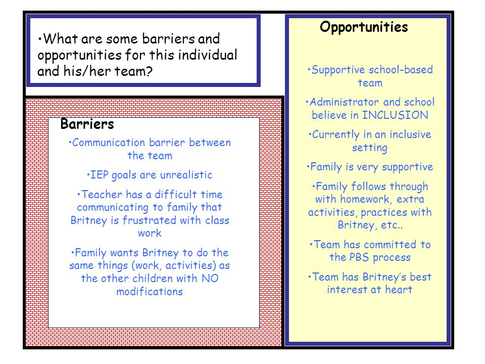 Opportunities Barriers