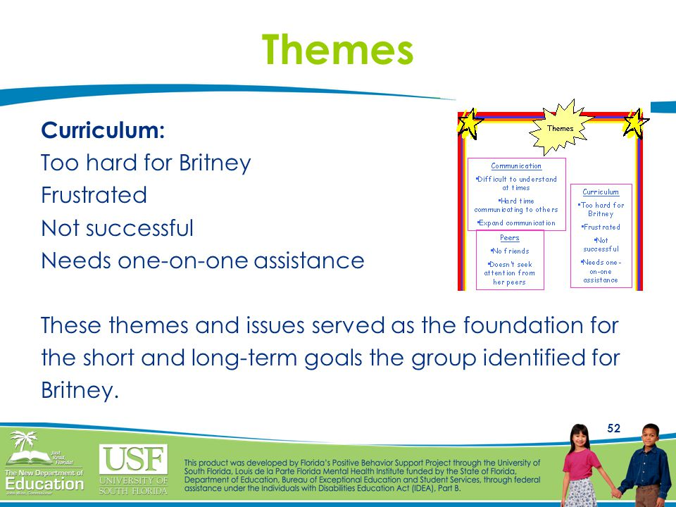 Themes Curriculum: Too hard for Britney Frustrated Not successful