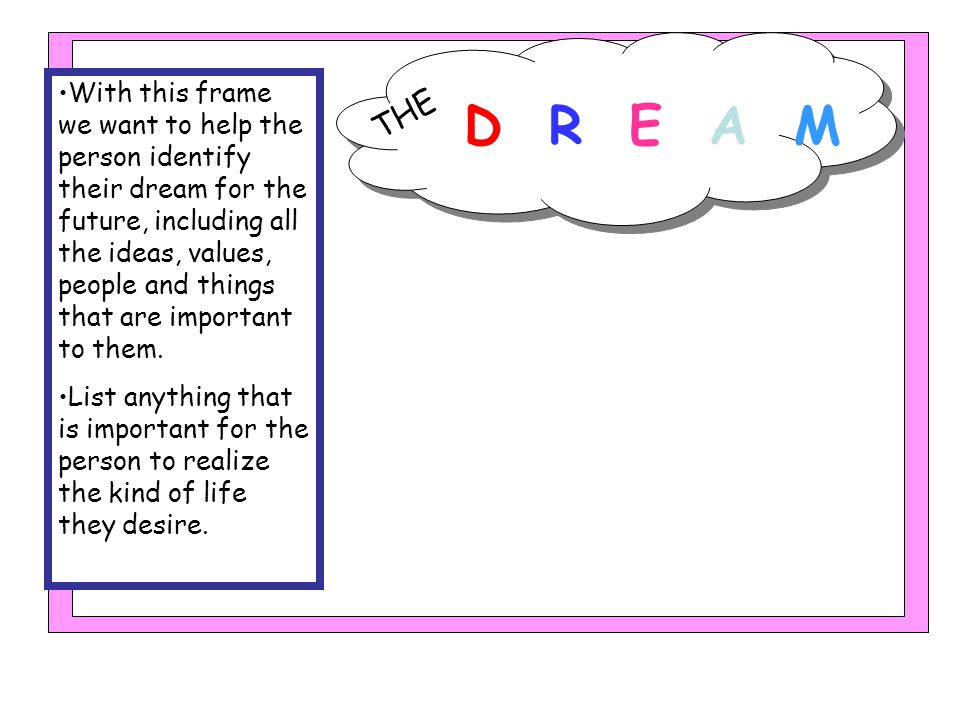 With this frame we want to help the person identify their dream for the future, including all the ideas, values, people and things that are important to them.