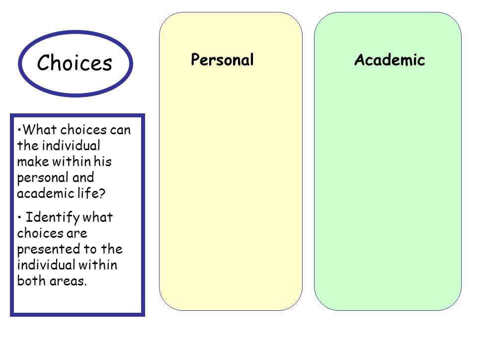 Choices Personal Academic