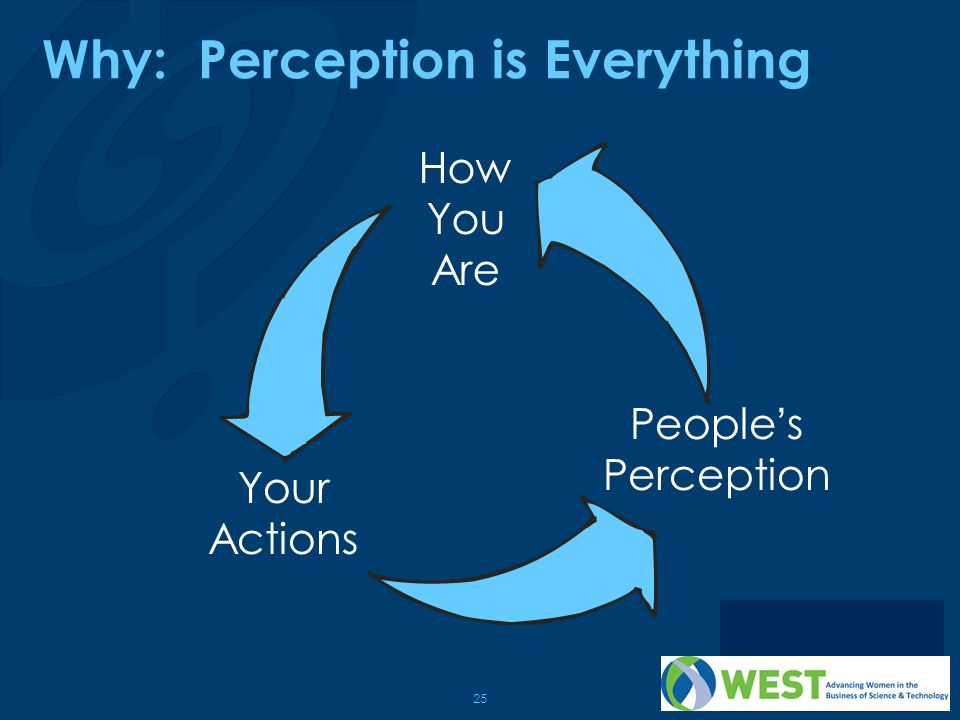 Why: Perception is Everything