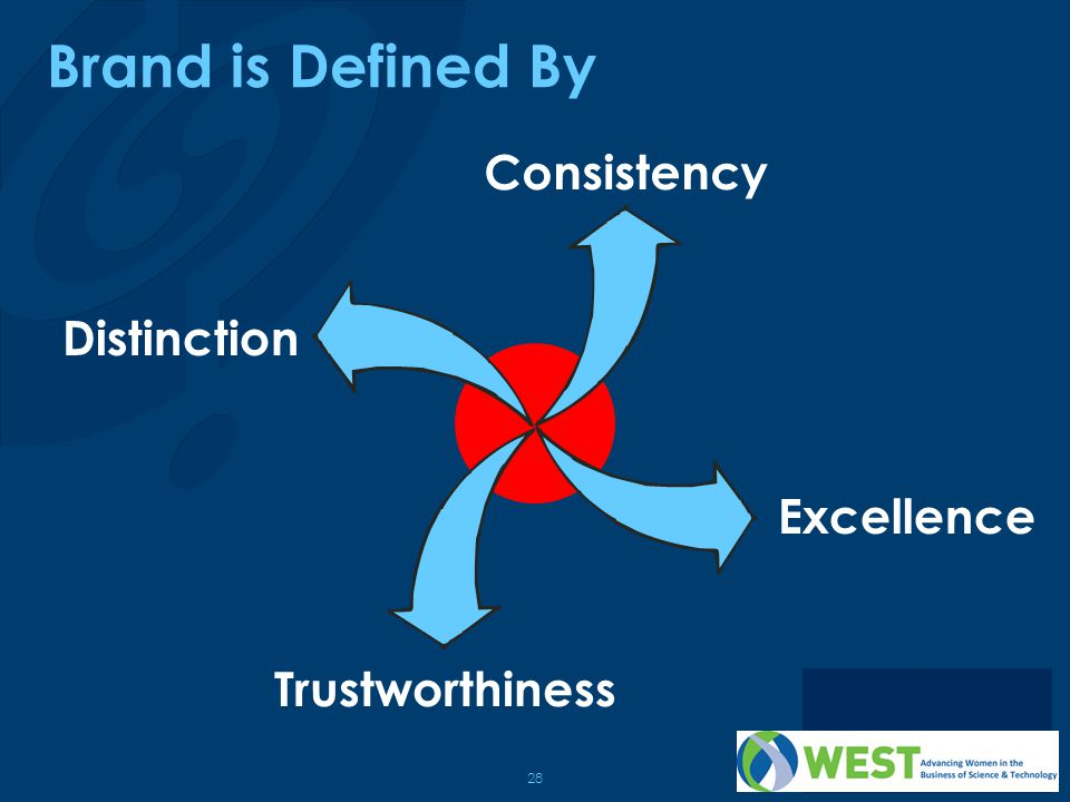 Brand is Defined By Consistency Distinction Excellence Trustworthiness