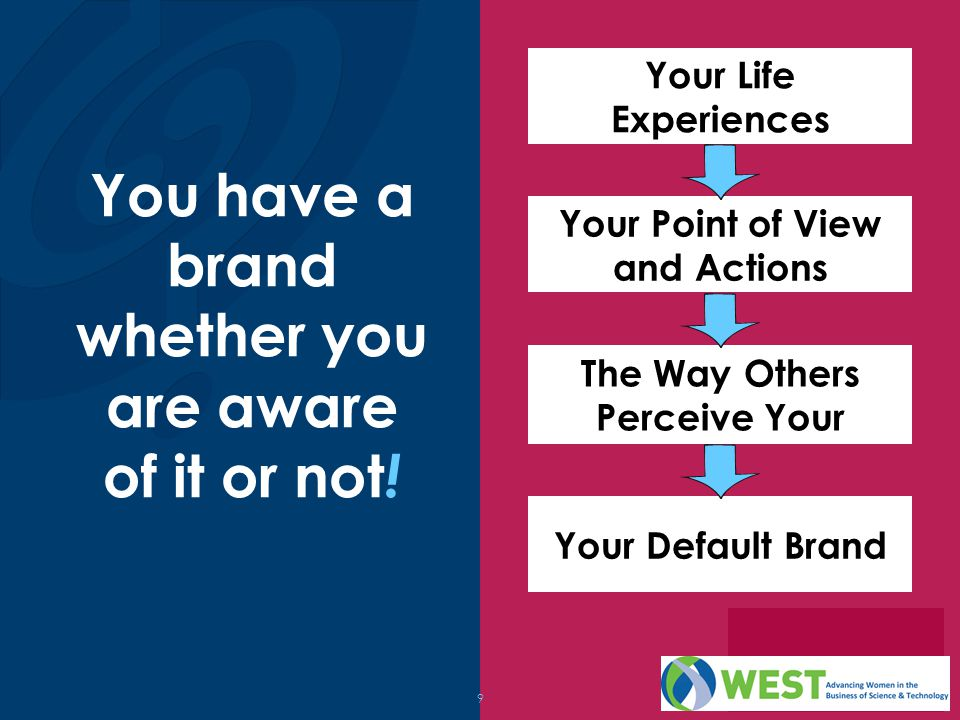 You have a brand whether you are aware of it or not!