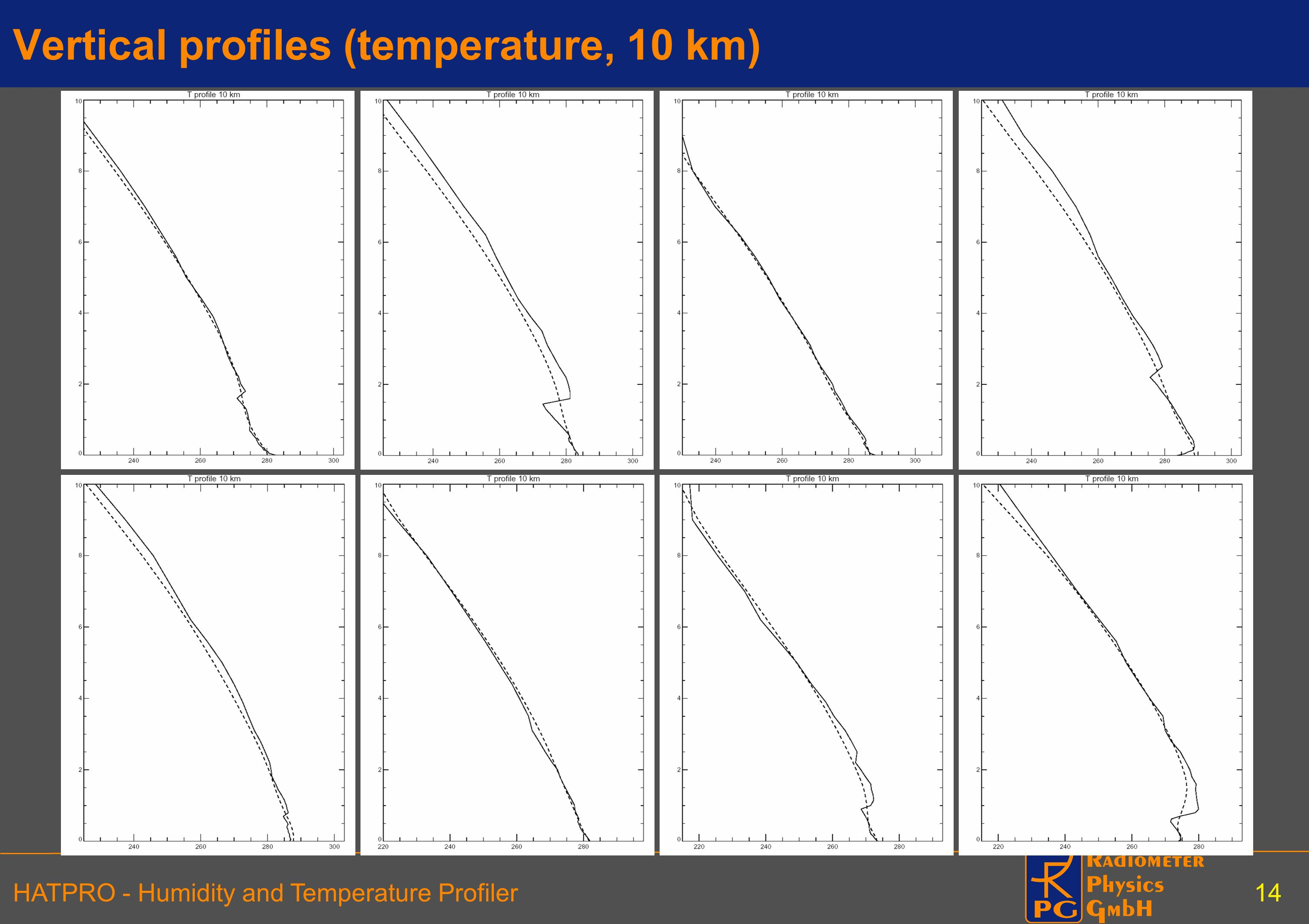 Vertical profiles (temperature, 10 km)