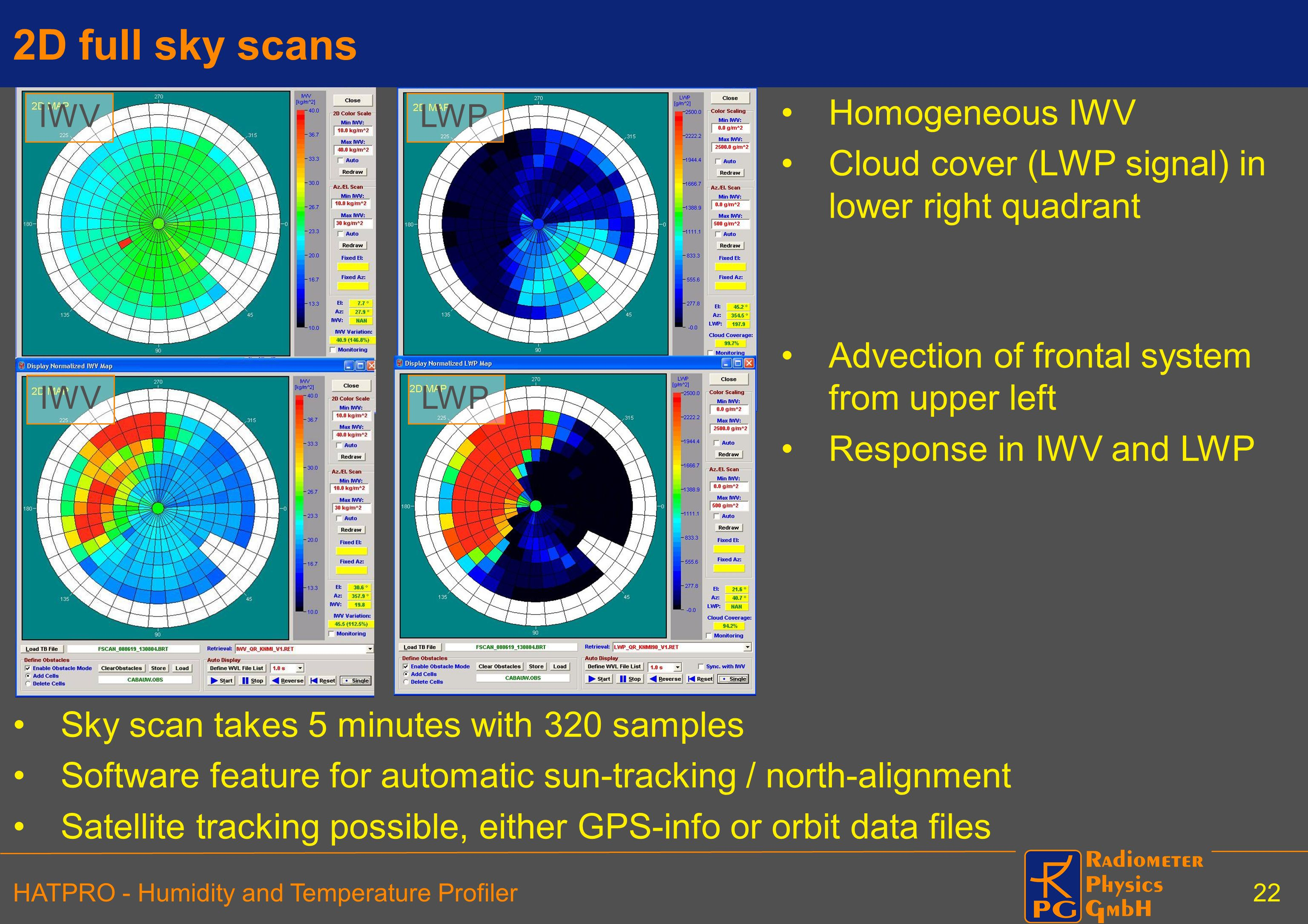 2D full sky scans Homogeneous IWV