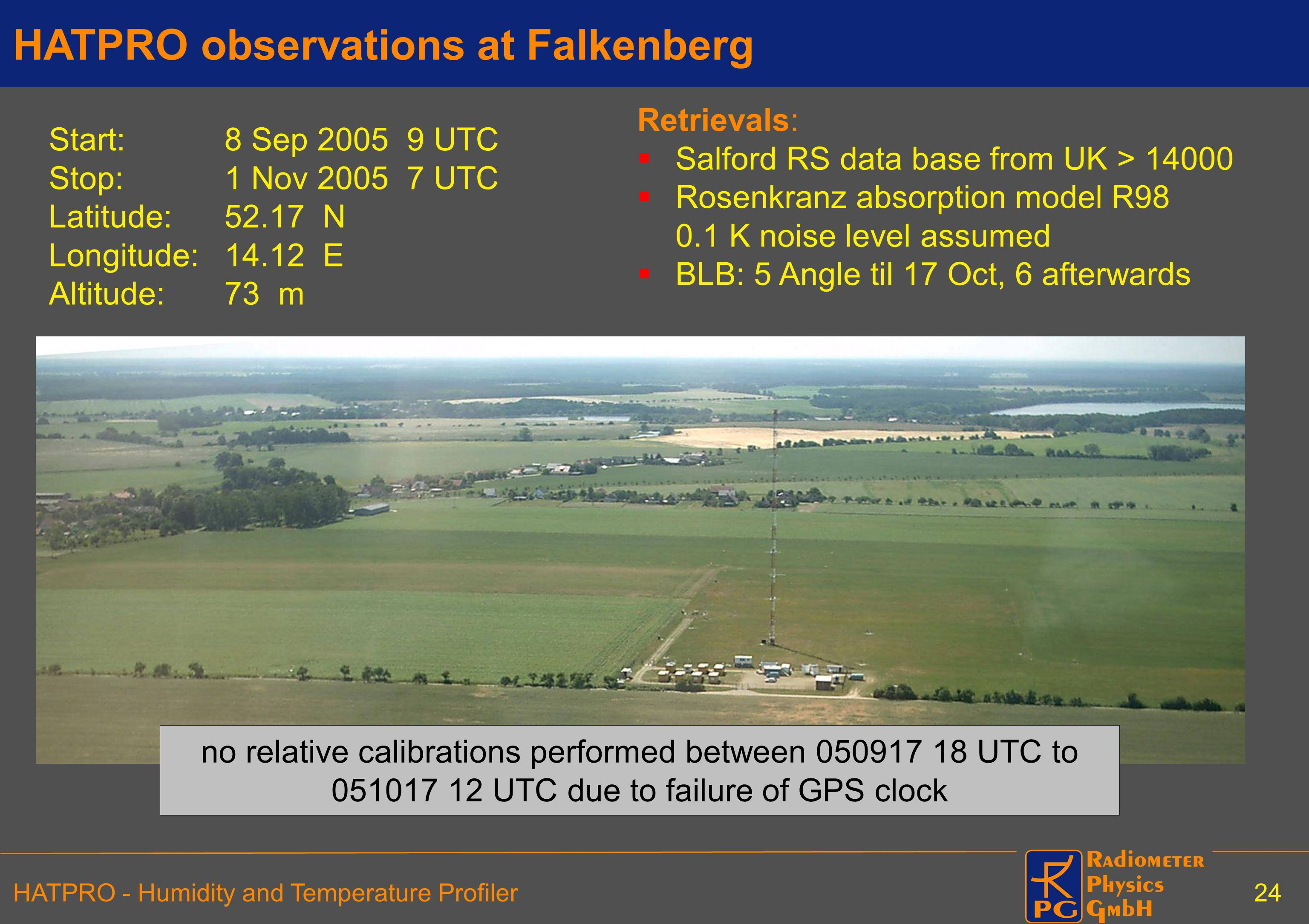 HATPRO observations at Falkenberg