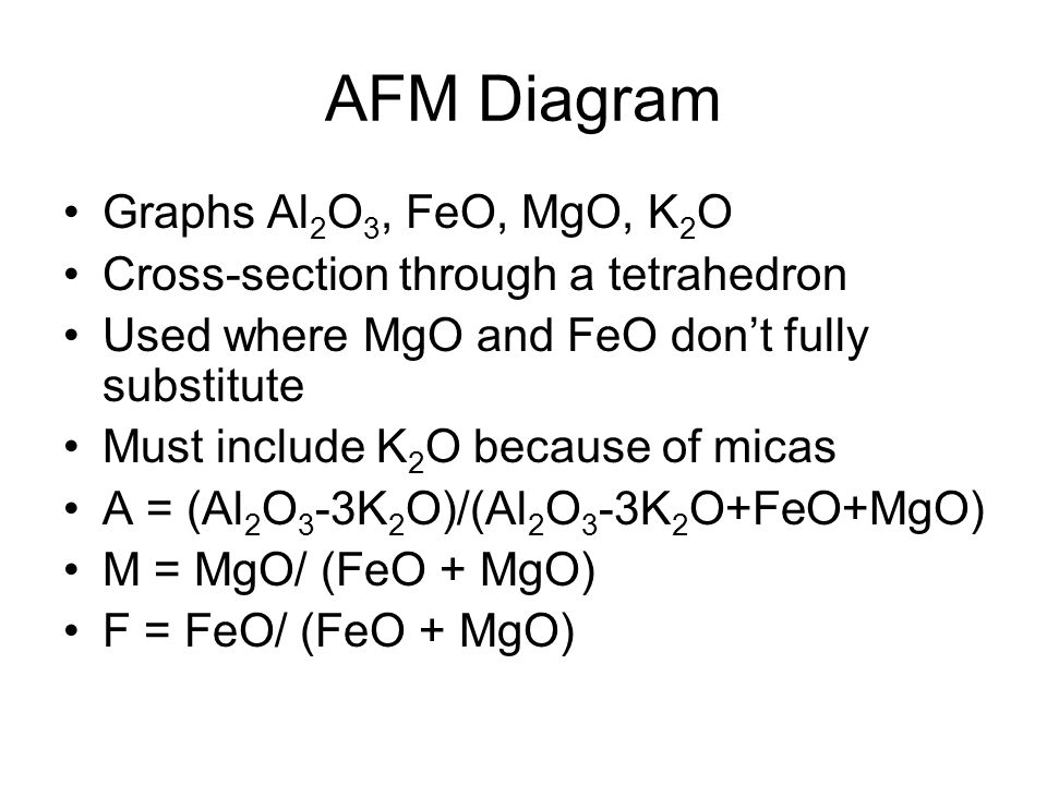 AFM Diagram Graphs Al2O3, FeO, MgO, K2O