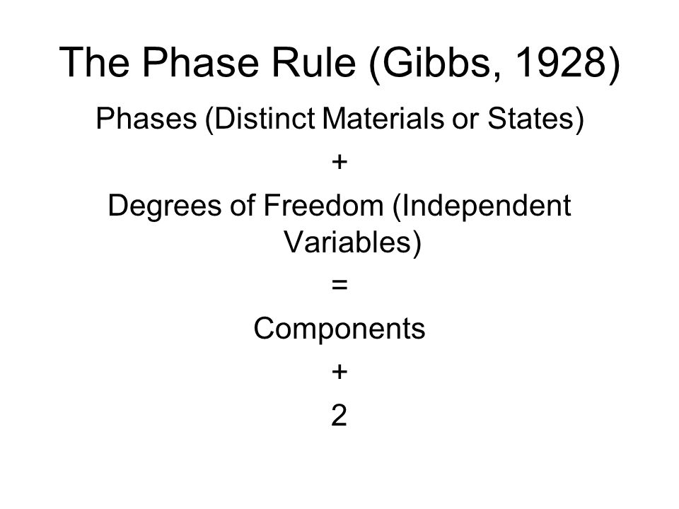 The Phase Rule (Gibbs, 1928) Phases (Distinct Materials or States) +