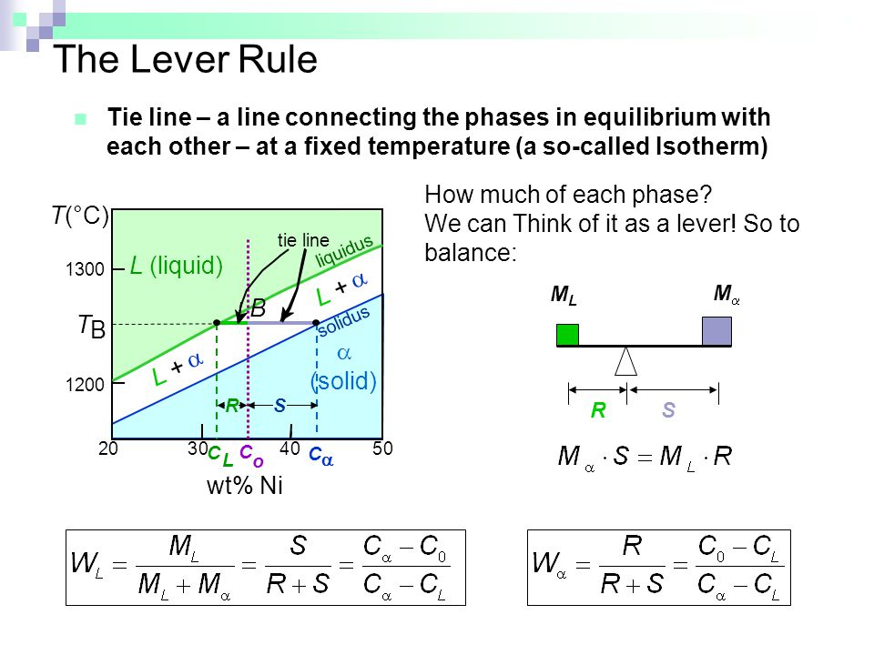 The Lever Rule Tie line – a line connecting the phases in equilibrium with each other – at a fixed temperature (a so-called Isotherm)