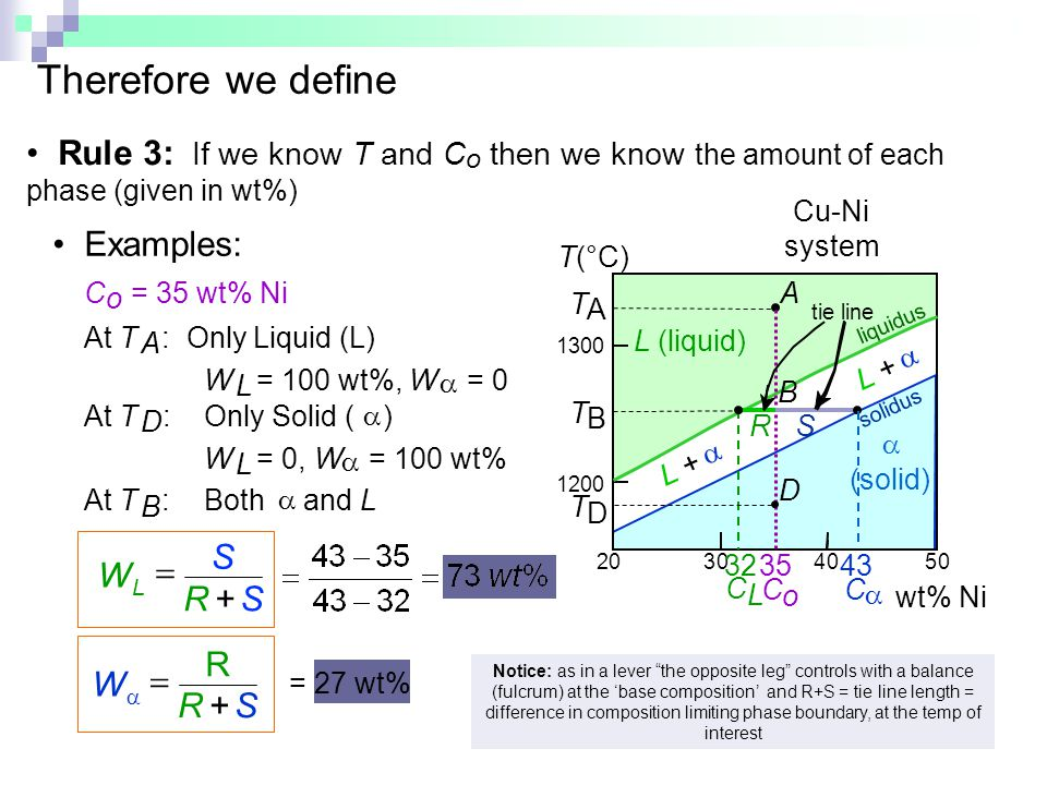 Therefore we define • Rule 3: If we know T and Co then we know the amount of each phase (given in wt%)