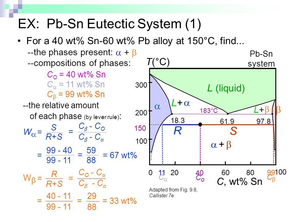 EX: Pb-Sn Eutectic System (1)