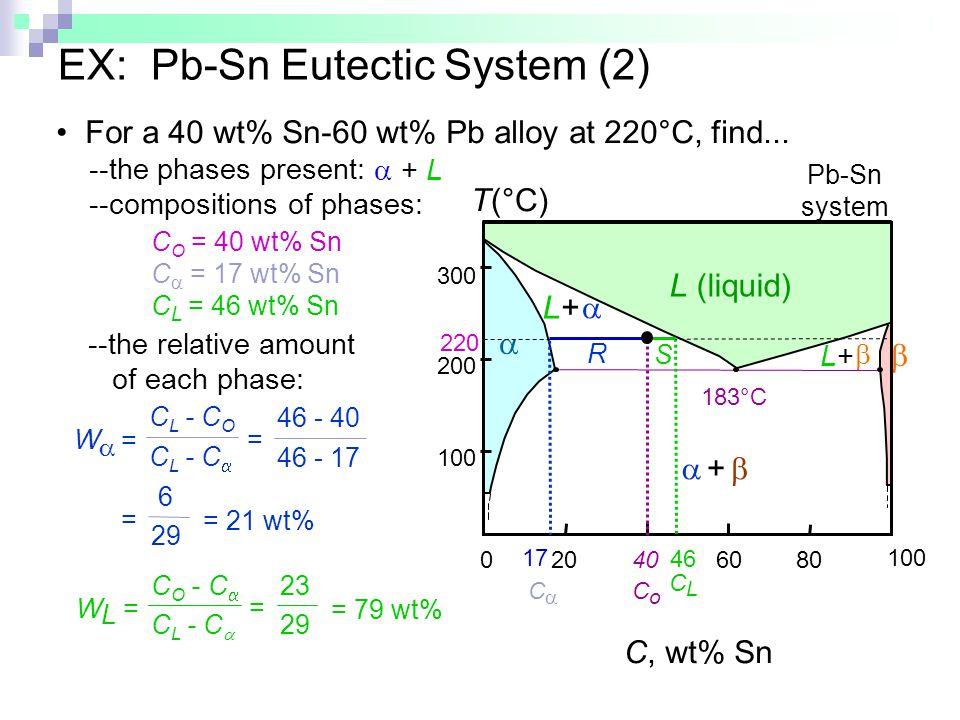 EX: Pb-Sn Eutectic System (2)
