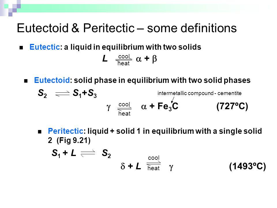 Eutectoid & Peritectic – some definitions
