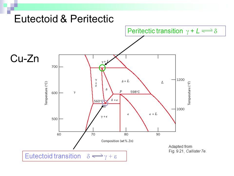 Eutectoid & Peritectic
