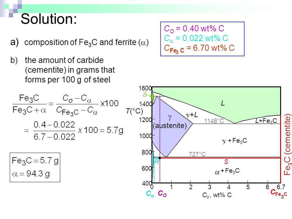 Solution: a) composition of Fe3C and ferrite ()